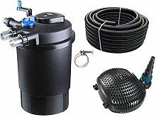 AquaOne Teich Filteranlage Set Nr.24 CPF 30000