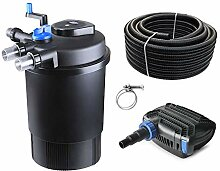 AquaOne Teich Filteranlage Set Nr.25 CPF 30000