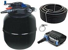AquaOne Teich Filteranlage Set Nr.27 CPF 50000
