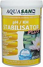 AQUASAN POND pH / KH Stabilisator PLUS 2.000 g (GRATIS Lieferung innerhalb Deutschlands - Sorgt für lebenswichtige und stabile Wasserwerte (KH und pH) in Ihrem Gartenteich und sorgt somit für einen stabilen pH Wert im Gartenteich)