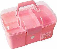 Aranticy Medizinbox Plastik Medizinkoffer 2