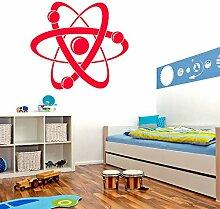 Atomic Diagramm Wandaufkleber Für Kinderzimmer
