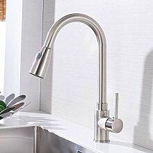 Aufsätze Für Wasserhähne Küchenarmaturen