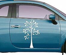 Autoaufkleber Baum Bäume Pflanze Aufkleber Äste