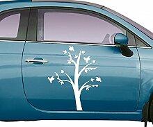 Autoaufkleber Vögel Baum Bäume Pflanze Äste