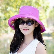 Axiba Sommer-Sonnenschutz Hut doppeltes Gesicht