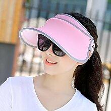 Axiba Sommer-Sonnenschutz Kappe Abdeckung Gesicht