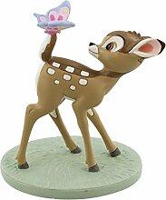 Bambi und Schmetterling, Wünsche und Träume von