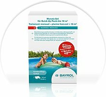 Bayrol Monats-Set Quick-Up-Pool