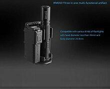 Bazaar IMALENT HMD10 Speed Dial Sleeve