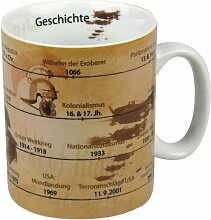 Becher Knowledge History