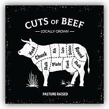 Beef Steak Parts - Self-Adhesive Sticker Car