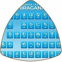 Bennigiry Japanische Hiragana Alphabet Leder
