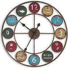 BHP Metall Wand Uhr Antik Zeit Anzeige Analog