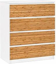 Bilderwelten Möbelfolie für IKEA Malm Kommode