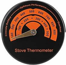 BIlinli Magnetthermometer für