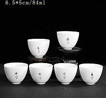 Bin Zhang Teetasse aus weißem Jade-Porzellan,