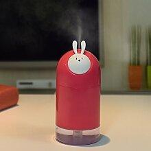 BINGAnimal Genius Luftbefeuchter USB Aromatherapie