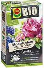 BIO Rhododendron Langzeit, Dünger mit Schafwolle