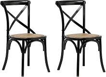 Bistro-Stühle aus schwarzem Holz und Rattan ?