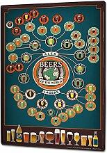 Blechschild XXL Bier Retro Bier Partykeller Fun