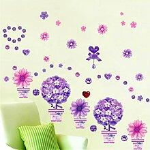 Blumentopf Topf Kinder Zimmer Schlafzimmer Wand
