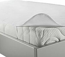 BNP Nässeschutz Auflage duo-protect standard mit Sommer- und Winterseite 90x200 cm