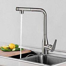 BONADE Wasserhahn Küchenarmatur 360° schwenkbare