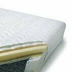 Bonellfederkernmatratze, Clear Ambient Liza, 15 cm