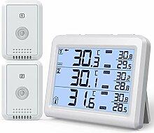 Brifit Kühlschrank Thermometer, Gefrierschrank