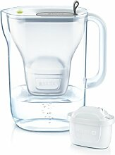 Brita 1029930 Wasserfilter Style (inkl. 1 Maxtra+