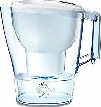 Brita Maxtra Pack–Wasserfilter 1
