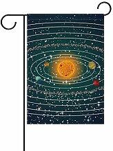 Buyxbn Gartenflagge mit Solarsystem, doppelseitig,