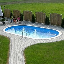 C.P.A. Skyblue Set Pool Oval in HINWEISTAFELN Stahl
