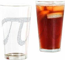CafePress Pi Glas mit Zahlen farblos