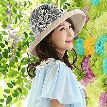 CAICOLOR Lässige Tuch Hut Weibliche Sommer Koreanische Version Frühling und Herbst zusammenklappbare Visor Großen Rand Sonnenschutz Mom Hut (Farbe : Khaki)