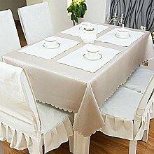 Canank PVC Tischdecken Abwaschbar Eckig Tischdecke 55in x 79in (140x200cm) für Rechteckige Tische