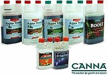 Canna Pack aqua
