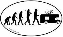 Caravan Camper Wohnmobil Evolution Aufkleber