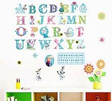 Cartoon Kinderzimmer Wandaufkleber Lernen Englisch