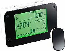 CASAcontrol Stromzähler: Funk-Energiekostenmesser für den Sicherungskasten (Energiemessgerät)