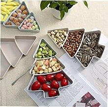 Case Cover Süßigkeiten Snacks Teller 1pc