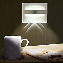 Cdycam LED-Wandleuchte mit Bewegungssensor,