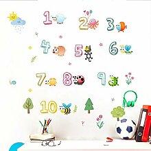 Chaoaihekele Buchstaben Anzahl Pflanze Vogel