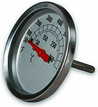 Char-Broil Grill Temperature Gauge