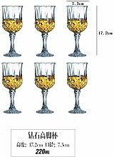 CHEER LEIGH Diamantglas Becher Rotweinglas