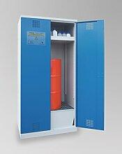 Chemikalien-Fass-Schrank CHS-1FAS 950-660