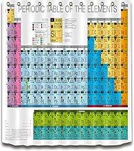 chenyuuu Periodensystem Der Elemente Duschvorhang