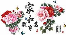 Chinesische Art nach Hause und Wanshixing