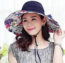 CHUNLAN Sonnenhüte Visier Hut Abnehmbar Kühl Und Bequem Unsichtbar Verstellbarer Klettverschluss Sonnenschutz UV-Schutz Schön Und Stilvoll Stilvoll ( Farbe : C )